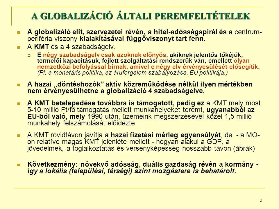3 A GLOBALIZÁCIÓ ÁLTALI PEREMFELTÉTELEK A globalizáló elit, szervezetei révén, a hitel-adósságspirál és a centrum- periféria viszony kialakításával függőviszonyt tart fenn.