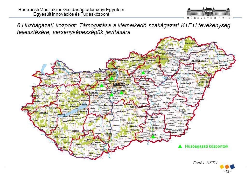 - 12 - Budapesti Műszaki és Gazdaságtudományi Egyetem Egyesült Innovációs és Tudásközpont Húzóágazati központok Forrás: NKTH 6 Húzóágazati központ: Támogatása a kiemelkedő szakágazati K+F+I tevékenység fejlesztésére, versenyképességük javítására