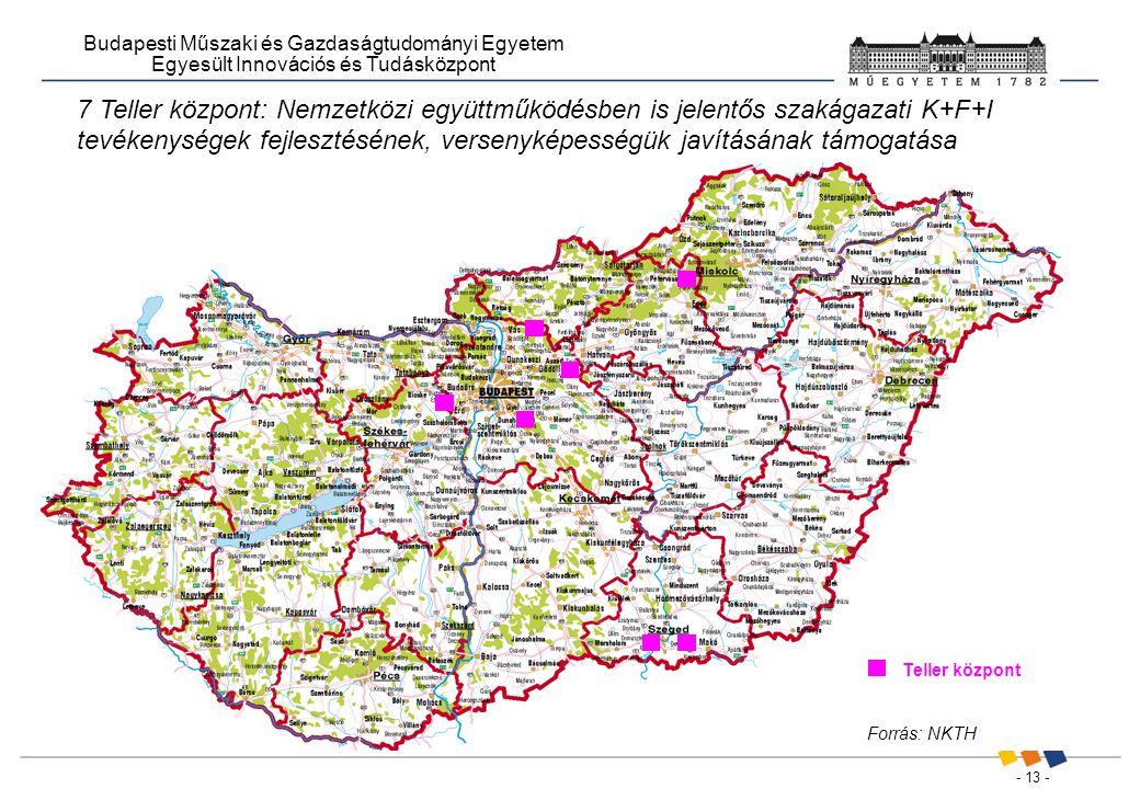 - 13 - Budapesti Műszaki és Gazdaságtudományi Egyetem Egyesült Innovációs és Tudásközpont Teller központ Forrás: NKTH 7 Teller központ: Nemzetközi együttműködésben is jelentős szakágazati K+F+I tevékenységek fejlesztésének, versenyképességük javításának támogatása