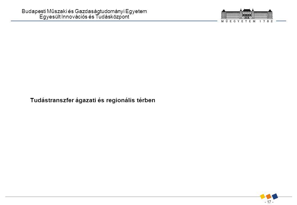 - 17 - Budapesti Műszaki és Gazdaságtudományi Egyetem Egyesült Innovációs és Tudásközpont Tudástranszfer ágazati és regionális térben