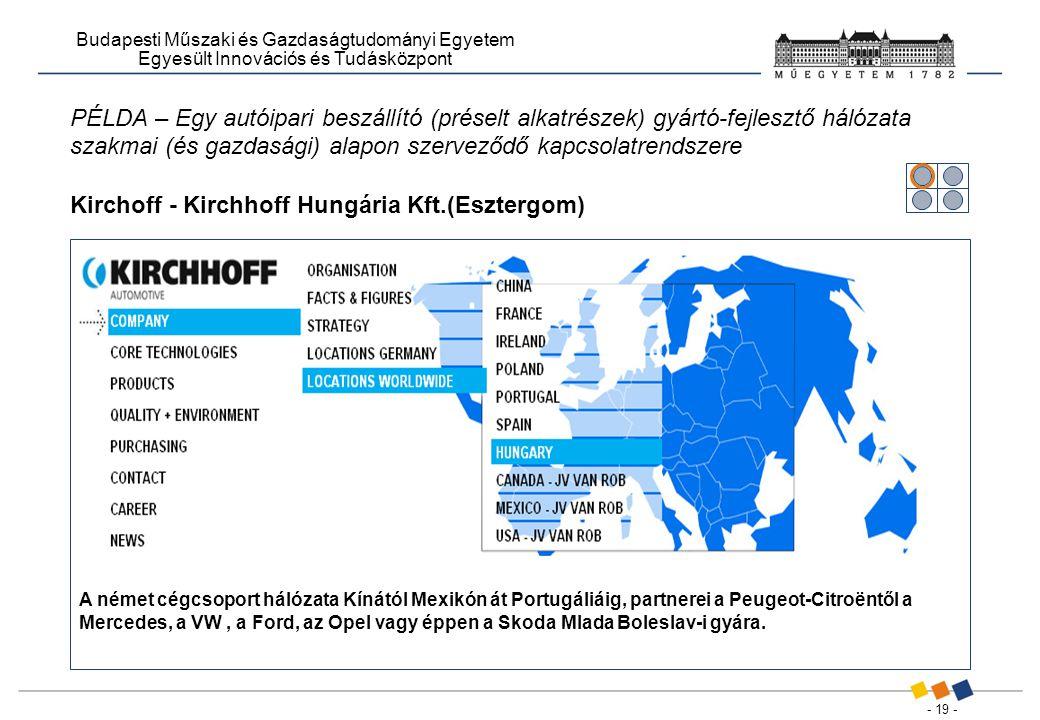 - 19 - Budapesti Műszaki és Gazdaságtudományi Egyetem Egyesült Innovációs és Tudásközpont PÉLDA – Egy autóipari beszállító (préselt alkatrészek) gyártó-fejlesztő hálózata szakmai (és gazdasági) alapon szerveződő kapcsolatrendszere Kirchoff - Kirchhoff Hungária Kft.(Esztergom) A német cégcsoport hálózata Kínától Mexikón át Portugáliáig, partnerei a Peugeot-Citroëntől a Mercedes, a VW, a Ford, az Opel vagy éppen a Skoda Mlada Boleslav-i gyára.
