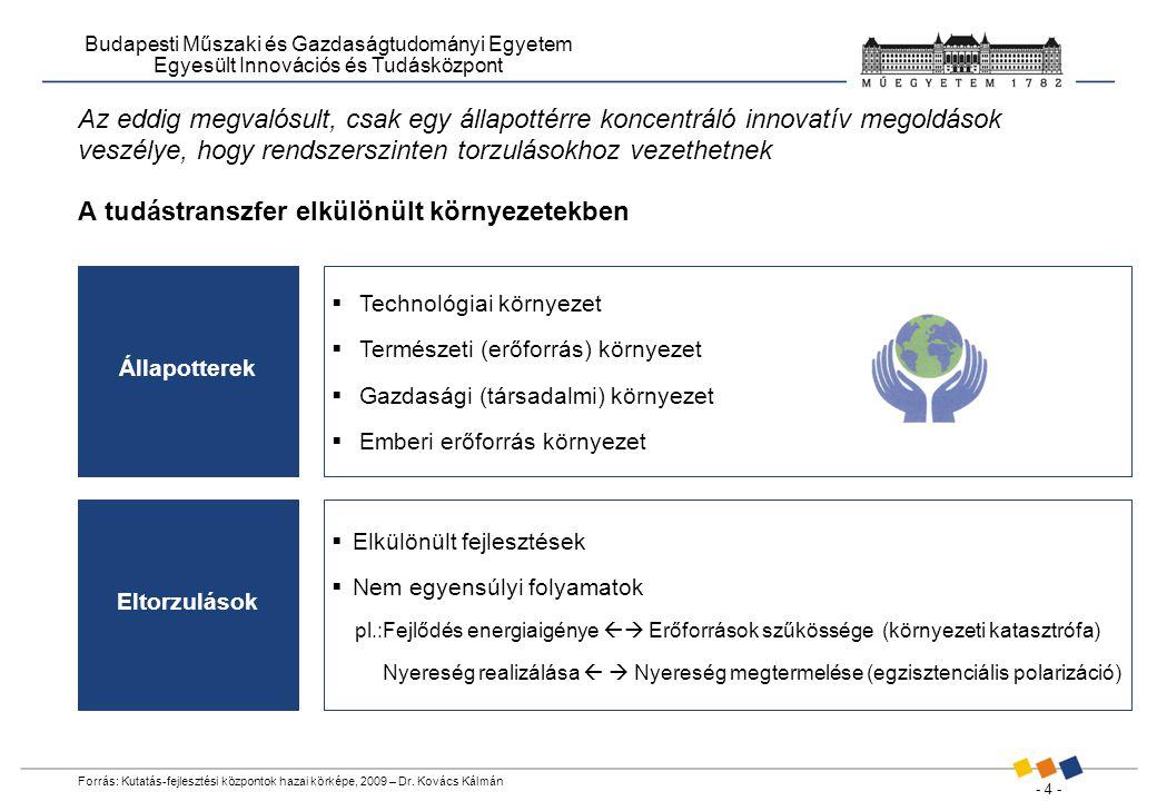 - 4 - Budapesti Műszaki és Gazdaságtudományi Egyetem Egyesült Innovációs és Tudásközpont Az eddig megvalósult, csak egy állapottérre koncentráló innovatív megoldások veszélye, hogy rendszerszinten torzulásokhoz vezethetnek A tudástranszfer elkülönült környezetekben Forrás: Kutatás-fejlesztési központok hazai körképe, 2009 – Dr.