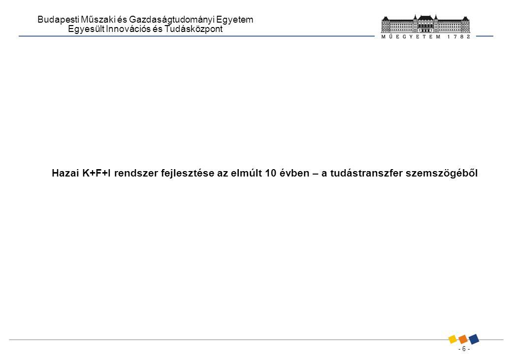 - 6 - Budapesti Műszaki és Gazdaságtudományi Egyetem Egyesült Innovációs és Tudásközpont Hazai K+F+I rendszer fejlesztése az elmúlt 10 évben – a tudástranszfer szemszögéből