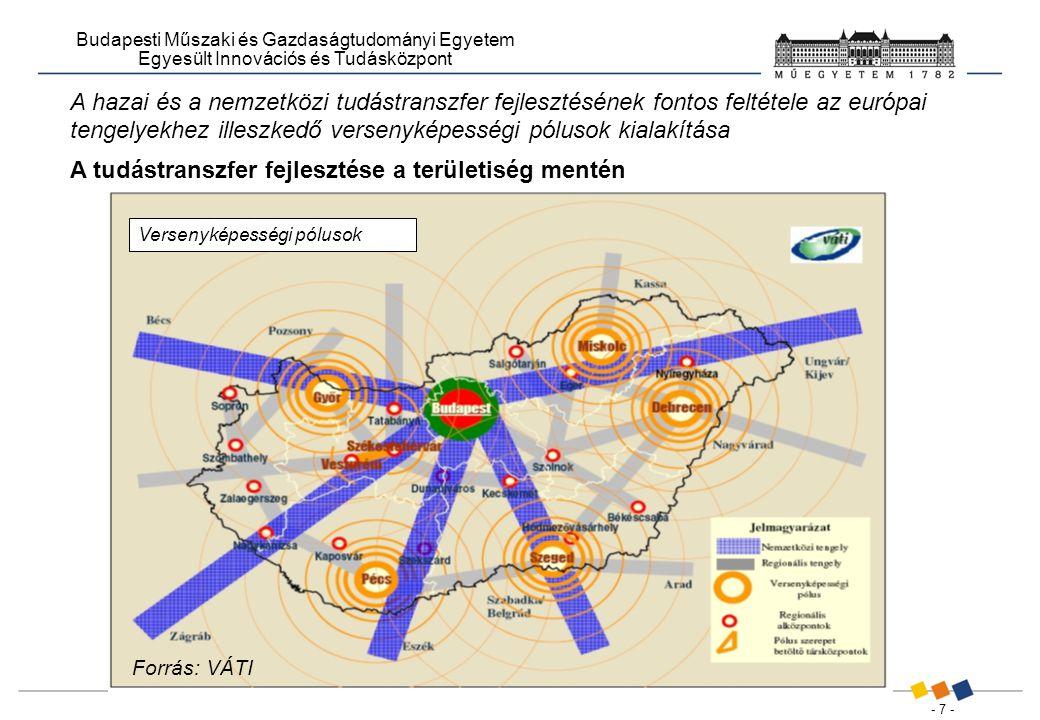 - 7 - Budapesti Műszaki és Gazdaságtudományi Egyetem Egyesült Innovációs és Tudásközpont A hazai és a nemzetközi tudástranszfer fejlesztésének fontos feltétele az európai tengelyekhez illeszkedő versenyképességi pólusok kialakítása A tudástranszfer fejlesztése a területiség mentén Versenyképességi pólusok Forrás: VÁTI
