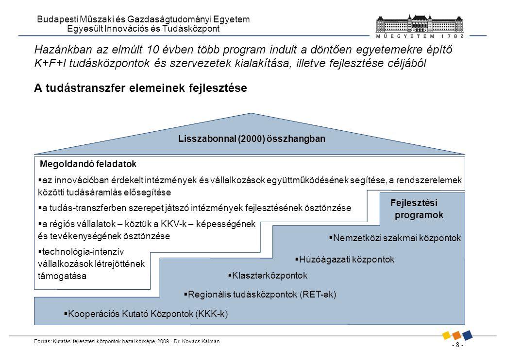 - 8 - Budapesti Műszaki és Gazdaságtudományi Egyetem Egyesült Innovációs és Tudásközpont Hazánkban az elmúlt 10 évben több program indult a döntően egyetemekre építő K+F+I tudásközpontok és szervezetek kialakítása, illetve fejlesztése céljából A tudástranszfer elemeinek fejlesztése Forrás: Kutatás-fejlesztési központok hazai körképe, 2009 – Dr.