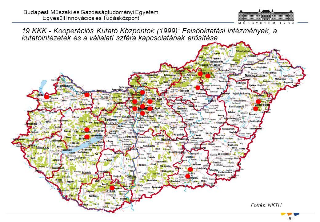 - 9 - Budapesti Műszaki és Gazdaságtudományi Egyetem Egyesült Innovációs és Tudásközpont Forrás: NKTH 19 KKK - Kooperációs Kutató Központok (1999): Felsőoktatási intézmények, a kutatóintézetek és a vállalati szféra kapcsolatának erősítése