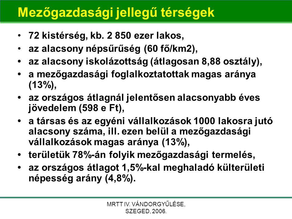 MRTT IV. VÁNDORGYŰLÉSE, SZEGED, 2006. Mezőgazdasági jellegű térségek 72 kistérség, kb.