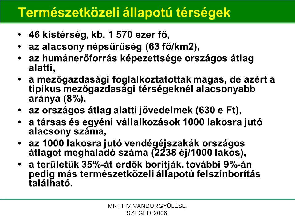 MRTT IV. VÁNDORGYŰLÉSE, SZEGED, 2006. Természetközeli állapotú térségek 46 kistérség, kb.
