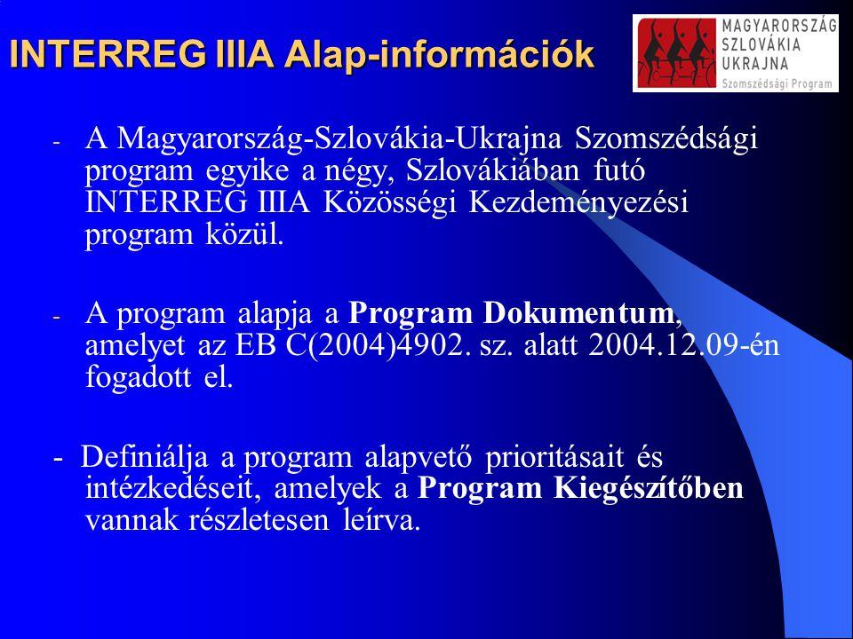 INTERREG IIIA Alap-információk - A Magyarország-Szlovákia-Ukrajna Szomszédsági program egyike a négy, Szlovákiában futó INTERREG IIIA Közösségi Kezdeményezési program közül.