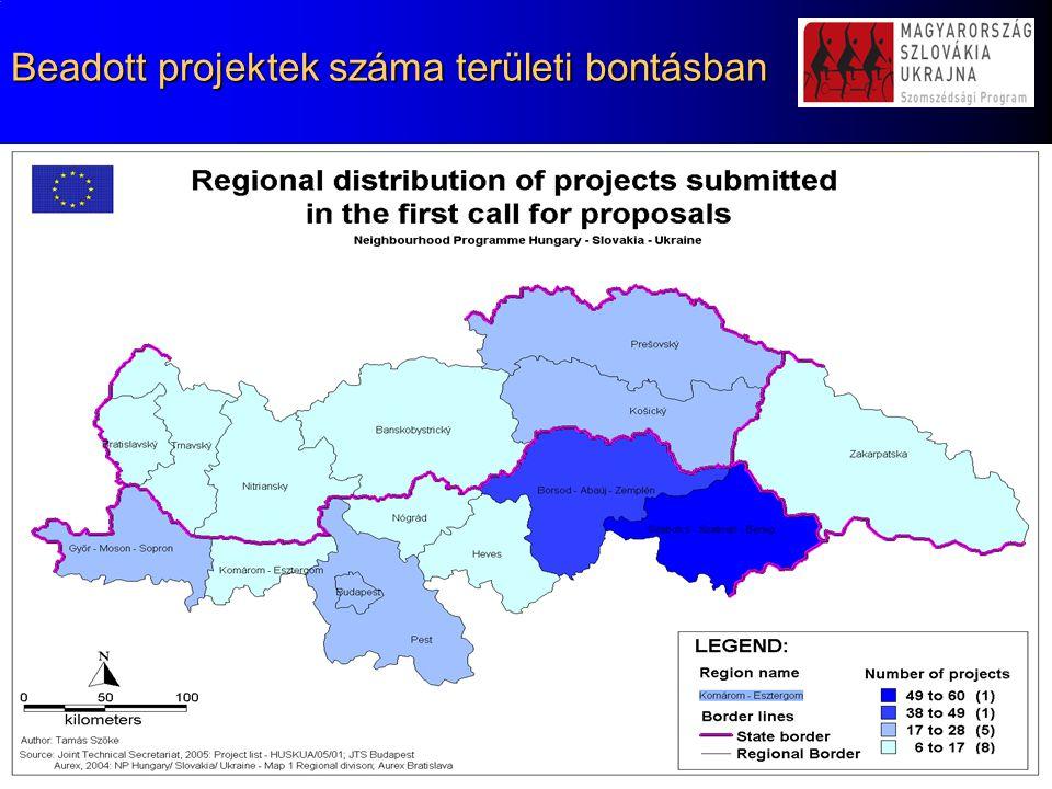 Beadott projektek száma területi bontásban