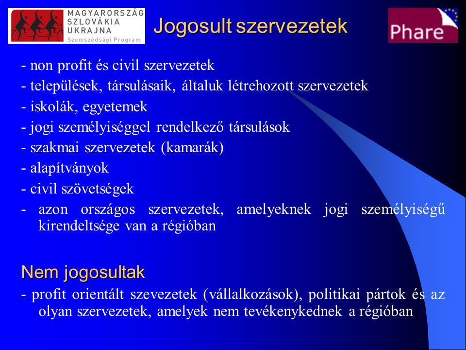 Jogosult szervezetek - non profit és civil szervezetek - települések, társulásaik, általuk létrehozott szervezetek - iskolák, egyetemek - jogi személyiséggel rendelkező társulások - szakmai szervezetek (kamarák) - alapítványok - civil szövetségek - azon országos szervezetek, amelyeknek jogi személyiségű kirendeltsége van a régióban Nem jogosultak - profit orientált szevezetek (vállalkozások), politikai pártok és az olyan szervezetek, amelyek nem tevékenykednek a régióban