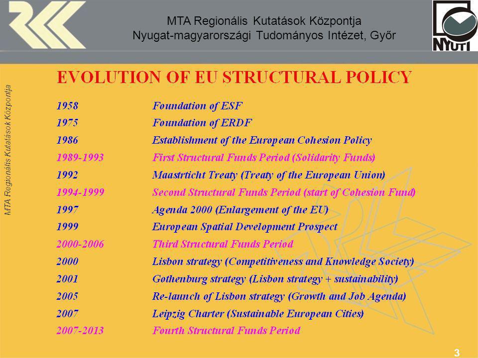 MTA Regionális Kutatások Központja 14 Objective 1 and 2 regions, 2007-2013