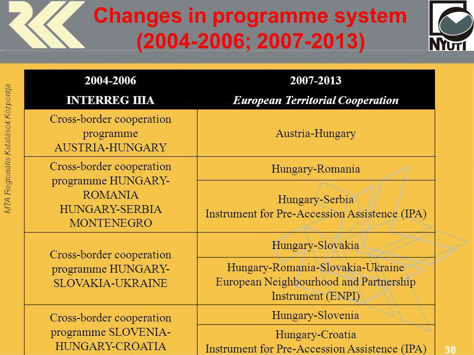 MTA Regionális Kutatások Központja 38 Changes in programme system (2004-2006; 2007-2013) 2004-20062007-2013 INTERREG IIIAEuropean Territorial Cooperation Cross-border cooperation programme AUSTRIA-HUNGARY Austria-Hungary Cross-border cooperation programme HUNGARY- ROMANIA HUNGARY-SERBIA MONTENEGRO Hungary-Romania Hungary-Serbia Instrument for Pre-Accession Assistence (IPA) Cross-border cooperation programme HUNGARY- SLOVAKIA-UKRAINE Hungary-Slovakia Hungary-Romania-Slovakia-Ukraine European Neighbourhood and Partnership Instrument (ENPI) Cross-border cooperation programme SLOVENIA- HUNGARY-CROATIA Hungary-Slovenia Hungary-Croatia Instrument for Pre-Accession Assistence (IPA)