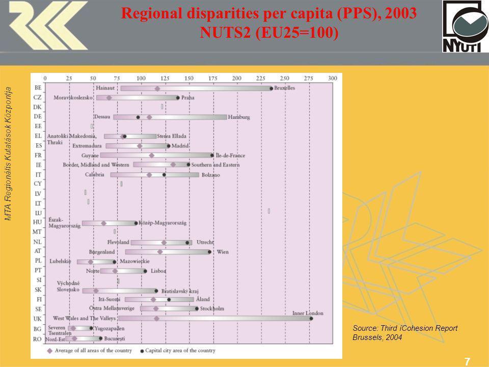 MTA Regionális Kutatások Központja 18 Magyarország határrégiói 2004-2006