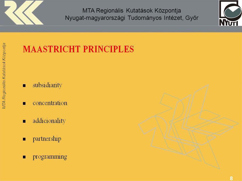 MTA Regionális Kutatások Központja 39 Programme areas Source: Programme Document