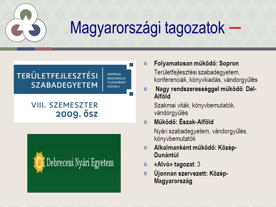 Magyarországi tagozatok – Folyamatosan működő: Sopron Területfejlesztési szabadegyetem, konferenciák, könyvkiadás, vándorgyűlés Nagy rendszerességgel működő : Dél- Alföld Szakmai viták, könyvbemutatók, vándorgyűlés Működő: Észak-Alföld Nyári szabadegyetem, vándorgyűlés, könyvbemutatók Alkalmanként működő: Közép- Dunántúl «Alvó» tagozat : 3 Újonnan szervezett: Közép- Magyarország