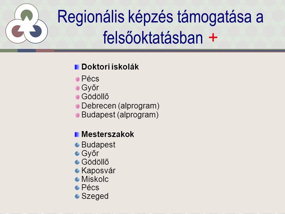 Regionális képzés támogatása a felsőoktatásban + Doktori iskolák Pécs Győr Gödöllő Debrecen (alprogram) Budapest (alprogram) Mesterszakok Budapest Győr Gödöllő Kaposvár Miskolc Pécs Szeged