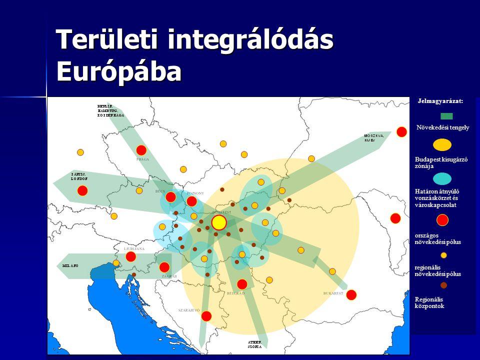 Területi integrálódás Európába Jelmagyarázat: Növekedési tengely Budapest kisugárzó zónája Határon átnyúló vonzáskörzet és városkapcsolat országos növekedési pólus regionális növekedési pólus Regionális központok