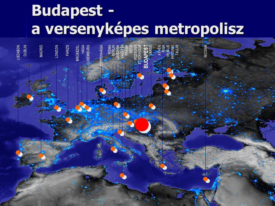 Budapest - a versenyképes metropolisz BERLIN RÓMA STOCKHOLMVILNIUS LONDONPÁRIZS BÉCSPOZSONY BUDAPEST MADRIDDUBLINLISZABONBRÜSSZELHÁGA KOPPENHÁGA PRÁGA HELSINKIRIGATALLINATHÉNVARSÓ LUXEMBURG LJUBJANA VALETTA NICOSIA