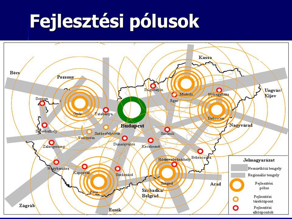 A megváltozott európai térszerkezet megváltozott európai térszerkezet új európai területek bekapcsolódása forgalmi átrendeződés határok folyamatos keletre tolódása magasabb színvonalú országos és európai hálózatok kiépítésének igénye