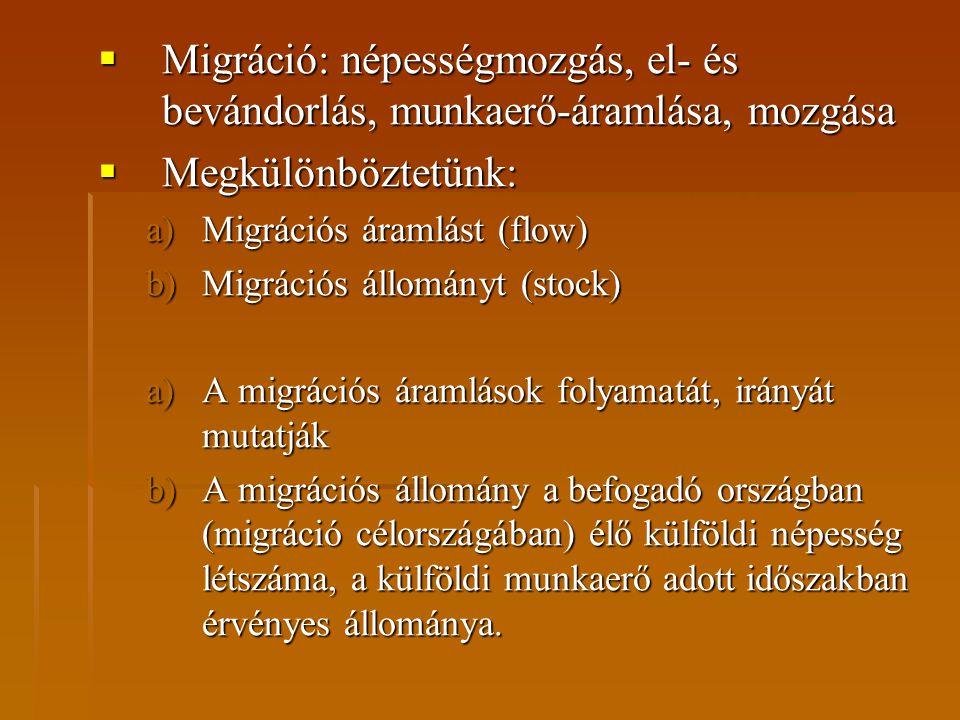  Migráció: népességmozgás, el- és bevándorlás, munkaerő-áramlása, mozgása  Megkülönböztetünk: a)Migrációs áramlást (flow) b)Migrációs állományt (sto