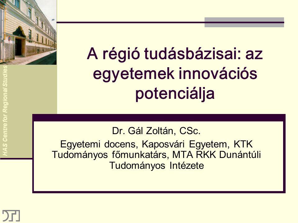 HAS Centre for Regional Studies A régió tudásbázisai: az egyetemek innovációs potenciálja Dr.