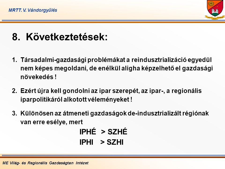 ME Világ- és Regionális Gazdaságtan Intézet MRTT. V. Vándorgyűlés 8. Következtetések: 1.Társadalmi-gazdasági problémákat a reindusztrializáció egyedül