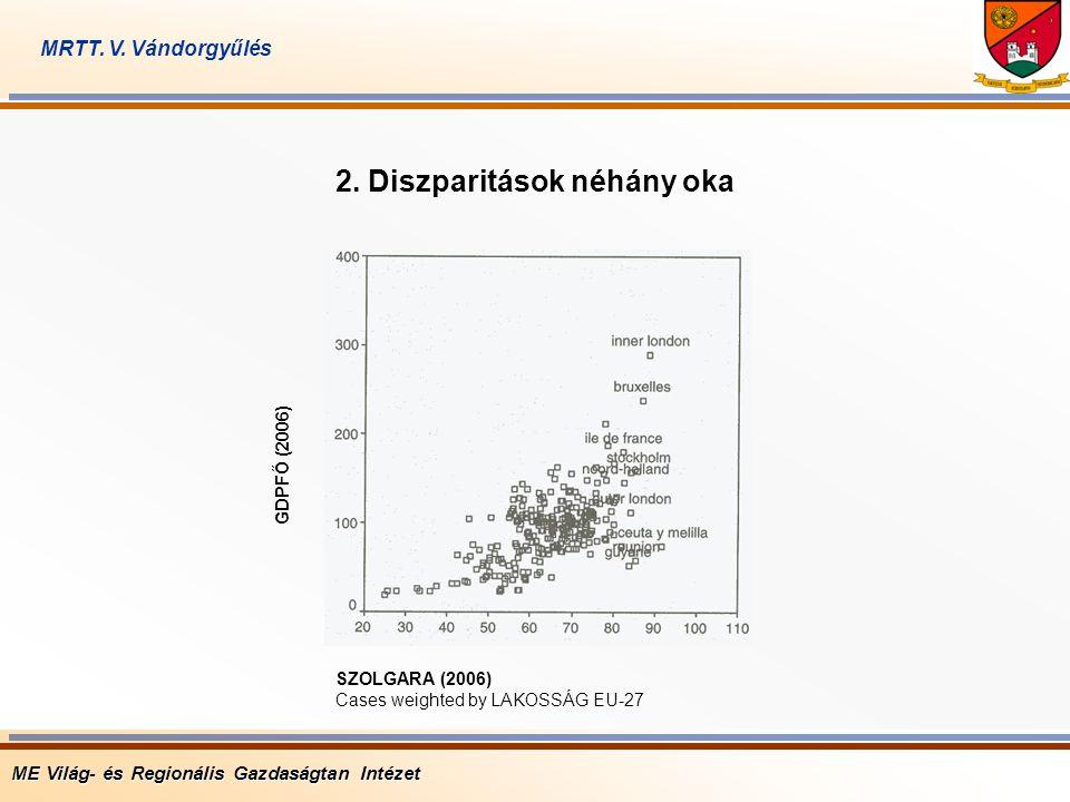 ME Világ- és Regionális Gazdaságtan Intézet MRTT. V. Vándorgyűlés SZOLGARA (2006) Cases weighted by LAKOSSÁG EU-27 GDPFŐ (2006) 2. Diszparitások néhán