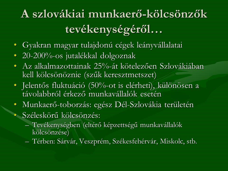 A szlovákiai munkaerő-kölcsönzők tevékenységéről… Gyakran magyar tulajdonú cégek leányvállalataiGyakran magyar tulajdonú cégek leányvállalatai 20-200%-os jutalékkal dolgoznak20-200%-os jutalékkal dolgoznak Az alkalmazottainak 25%-át kötelezően Szlovákiában kell kölcsönöznie (szűk keresztmetszet)Az alkalmazottainak 25%-át kötelezően Szlovákiában kell kölcsönöznie (szűk keresztmetszet) Jelentős fluktuáció (50%-ot is elérheti), különösen a távolabbról érkező munkavállalók eseténJelentős fluktuáció (50%-ot is elérheti), különösen a távolabbról érkező munkavállalók esetén Munkaerő-toborzás: egész Dél-Szlovákia területénMunkaerő-toborzás: egész Dél-Szlovákia területén Széleskörű kölcsönzés:Széleskörű kölcsönzés: –Tevékenységben (eltérő képzettségű munkavállalók kölcsönzése) –Térben: Sárvár, Veszprém, Székesfehérvár, Miskolc, stb.