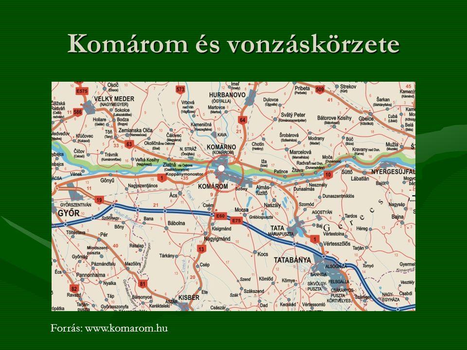 Komárom és vonzáskörzete Forrás: www.komarom.hu