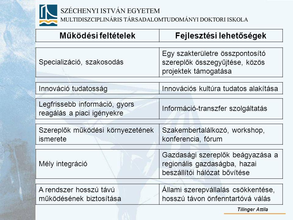 Tilinger Attila Működési feltételekFejlesztési lehetőségek Specializáció, szakosodás Egy szakterületre összpontosító szereplők összegyűjtése, közös projektek támogatása Innováció tudatosságInnovációs kultúra tudatos alakítása Legfrissebb információ, gyors reagálás a piaci igényekre Információ-transzfer szolgáltatás Szereplők működési környezetének ismerete Szakembertalálkozó, workshop, konferencia, fórum Mély integráció Gazdasági szereplők beágyazása a regionális gazdaságba, hazai beszállítói hálózat bővítése A rendszer hosszú távú működésének biztosítása Állami szerepvállalás csökkentése, hosszú távon önfenntartóvá válás