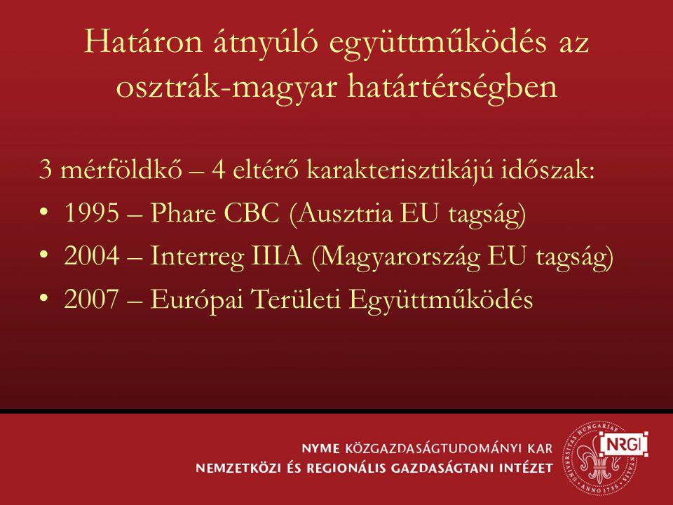 Határon átnyúló együttműködés az osztrák-magyar határtérségben 3 mérföldkő – 4 eltérő karakterisztikájú időszak: 1995 – Phare CBC (Ausztria EU tagság)