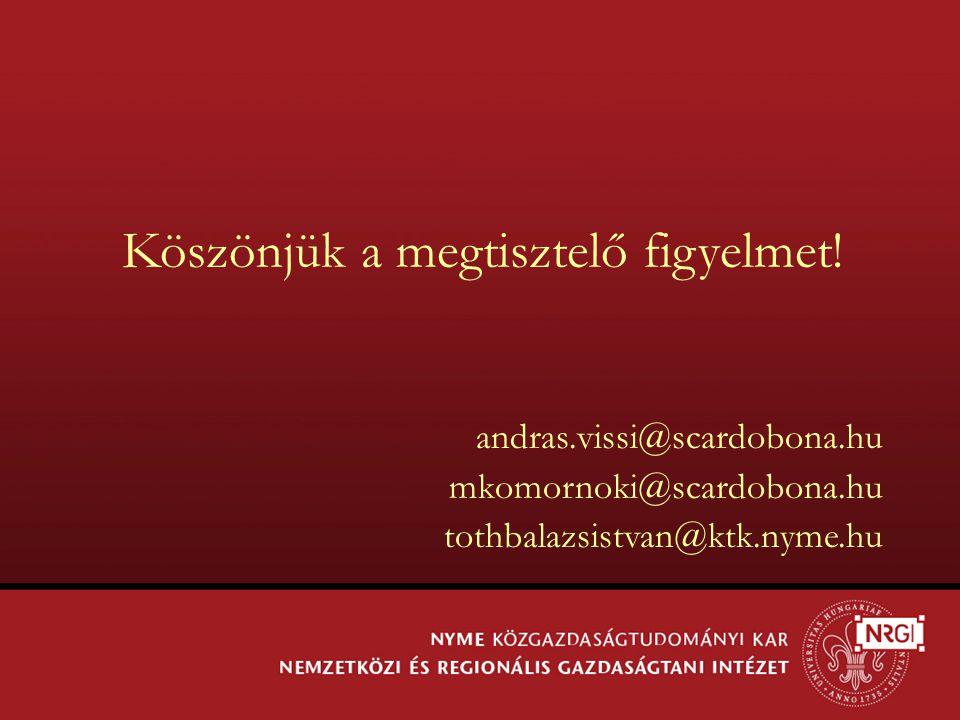 Köszönjük a megtisztelő figyelmet! andras.vissi@scardobona.hu mkomornoki@scardobona.hu tothbalazsistvan@ktk.nyme.hu