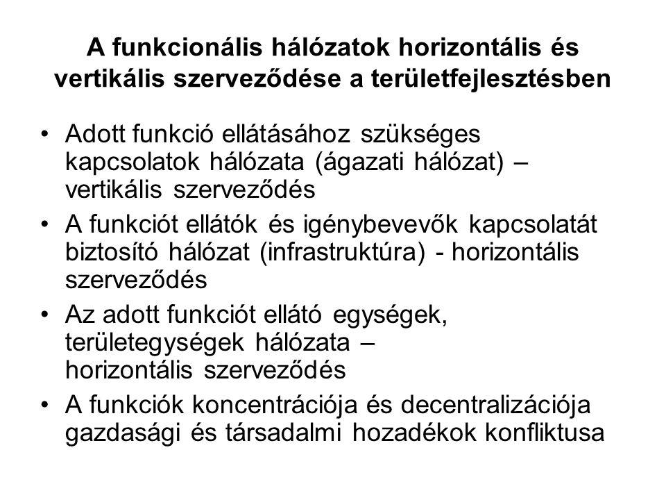 A funkcionális hálózatok horizontális és vertikális szerveződése a területfejlesztésben Adott funkció ellátásához szükséges kapcsolatok hálózata (ágazati hálózat) – vertikális szerveződés A funkciót ellátók és igénybevevők kapcsolatát biztosító hálózat (infrastruktúra) - horizontális szerveződés Az adott funkciót ellátó egységek, területegységek hálózata – horizontális szerveződés A funkciók koncentrációja és decentralizációja gazdasági és társadalmi hozadékok konfliktusa