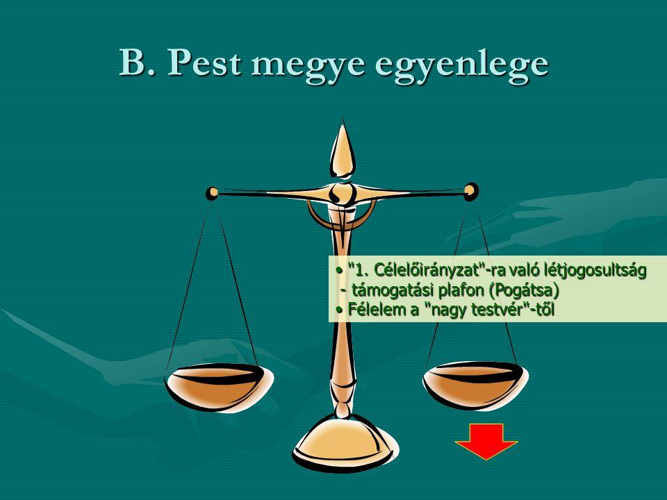 B. Pest megye egyenlege 1.