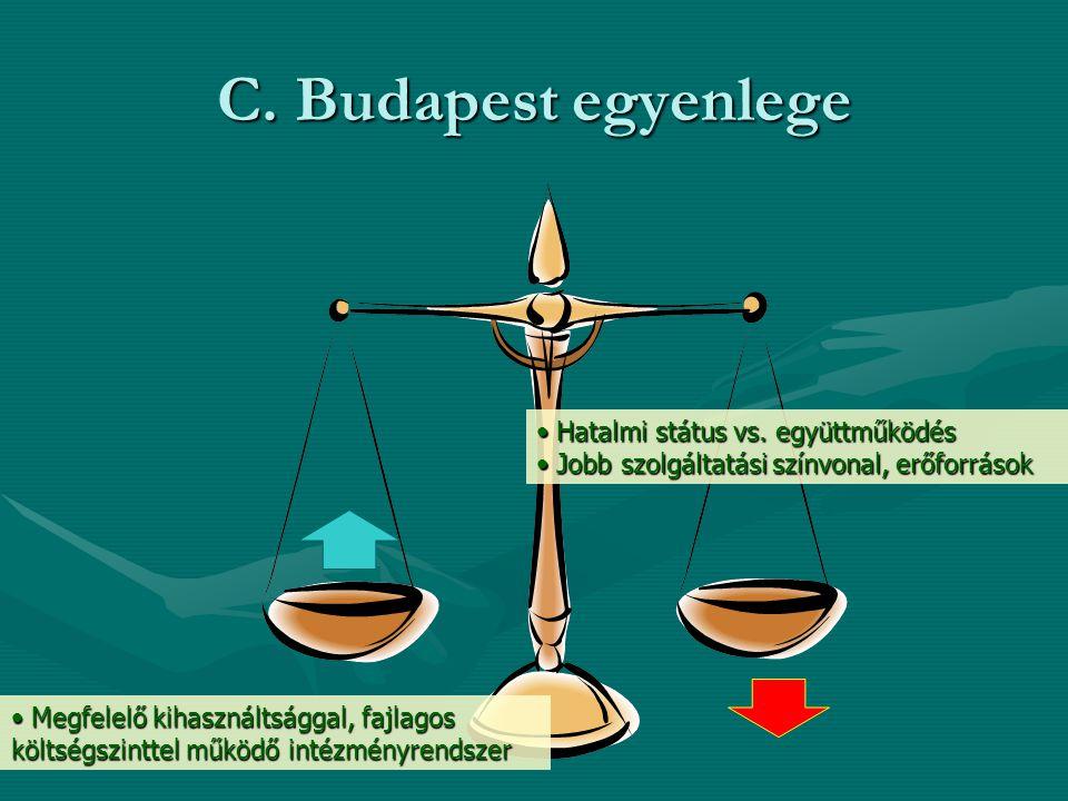 C. Budapest egyenlege Hatalmi státus vs. együttműködés Hatalmi státus vs.
