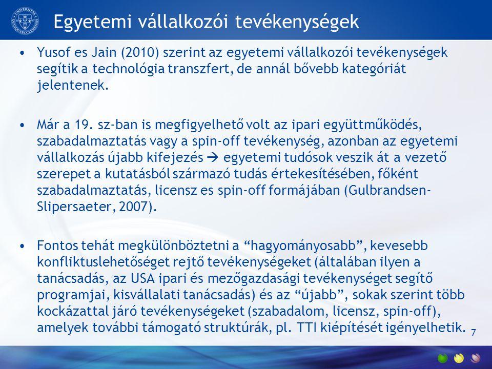 7 Egyetemi vállalkozói tevékenységek Yusof es Jain (2010) szerint az egyetemi vállalkozói tevékenységek segítik a technológia transzfert, de annál bővebb kategóriát jelentenek.