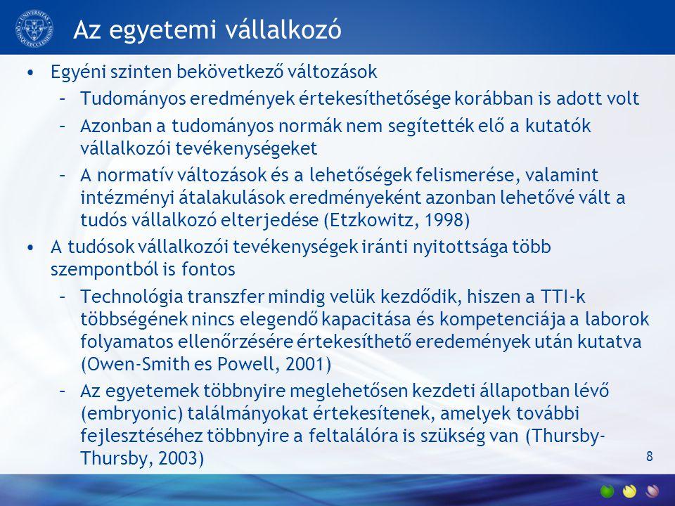 9 Az egyetemi vállalkozó, kvázi cégek (Etkowitz, 1983 and 2003, Franzoni-Lissoni, 2009) –Tudományos elismerés hajtja, alapvető célja, hogy elismerjék hozzájárulását tudományterülete fejlődéséhez –A vállalkozás beindításához szükséges alapvető képességeket az egyetemi munka során sajátította el –Pasteur negyedbe tartozó kutatási tevékenységet folytat (Gulbrandsen-Slipersaeter, 2007) –PI szerep, kvázi cégek – USA Felelősség az alkalmazottak kivalásztásában Folyamatos működés biztosításához szükséges források előteremtésenek kényszere Az alsó- és középső szinteken dolgozó kutatók nem választhatják meg szabadon saját kutatási irányukat