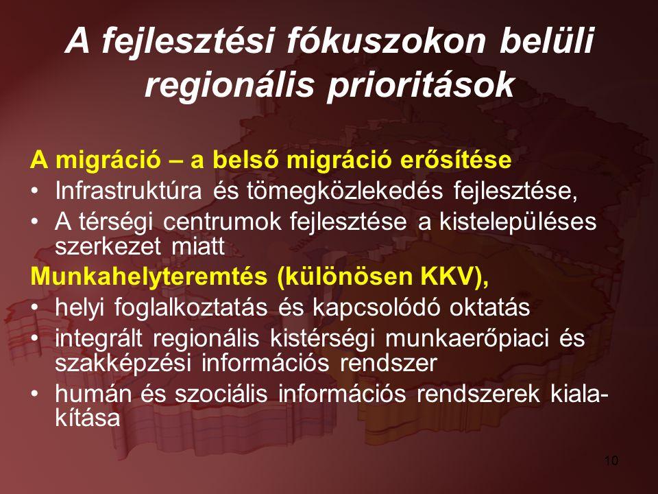 10 A fejlesztési fókuszokon belüli regionális prioritások A migráció – a belső migráció erősítése Infrastruktúra és tömegközlekedés fejlesztése, A tér