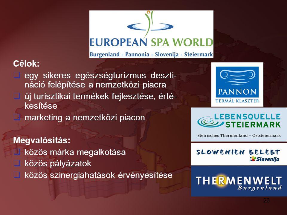 23 Célok:  egy sikeres egészségturizmus deszti- náció felépítése a nemzetközi piacra  új turisztikai termékek fejlesztése, érté- kesítése  marketin