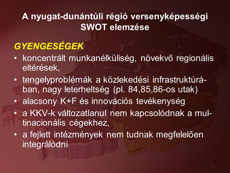 4 A nyugat-dunántúli régió versenyképességi SWOT elemzése GYENGESÉGEK koncentrált munkanélküliség, növekvő regionális eltérések, tengelyproblémák a kö