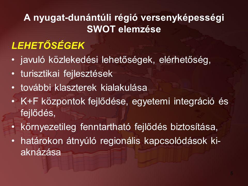 5 A nyugat-dunántúli régió versenyképességi SWOT elemzése LEHETŐSÉGEK javuló közlekedési lehetőségek, elérhetőség, turisztikai fejlesztések további kl