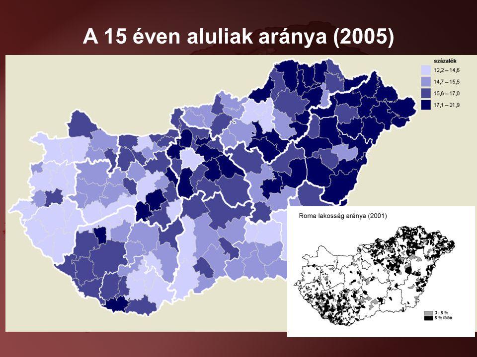 8 A 15 éven aluliak aránya (2005)
