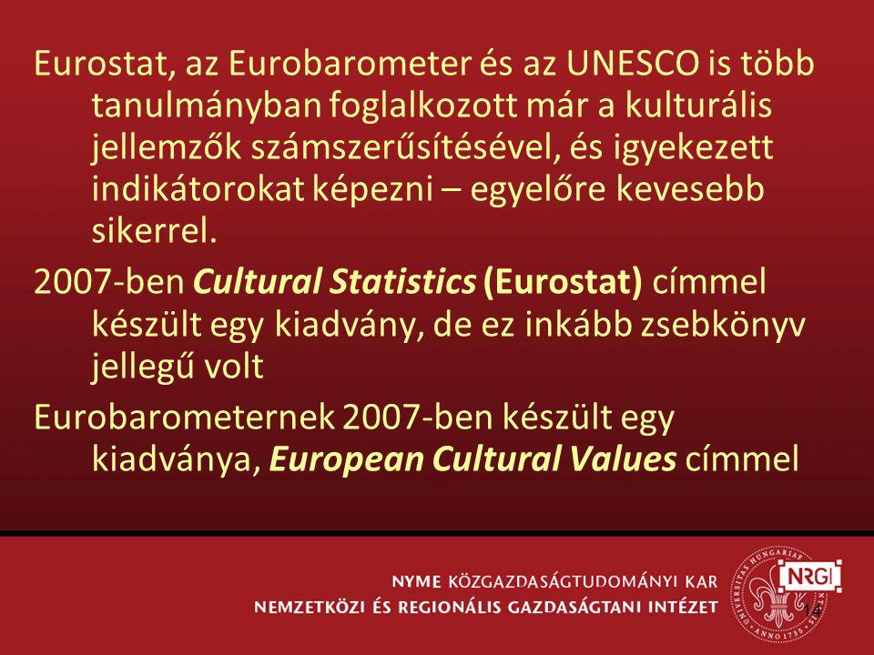 14 Eurostat, az Eurobarometer és az UNESCO is több tanulmányban foglalkozott már a kulturális jellemzők számszerűsítésével, és igyekezett indikátorokat képezni – egyelőre kevesebb sikerrel.
