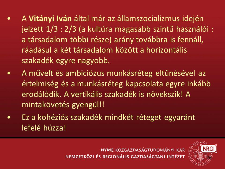 25 A Vitányi Iván által már az államszocializmus idején jelzett 1/3 : 2/3 (a kultúra magasabb szintű használói : a társadalom többi része) arány továbbra is fennáll, ráadásul a két társadalom között a horizontális szakadék egyre nagyobb.