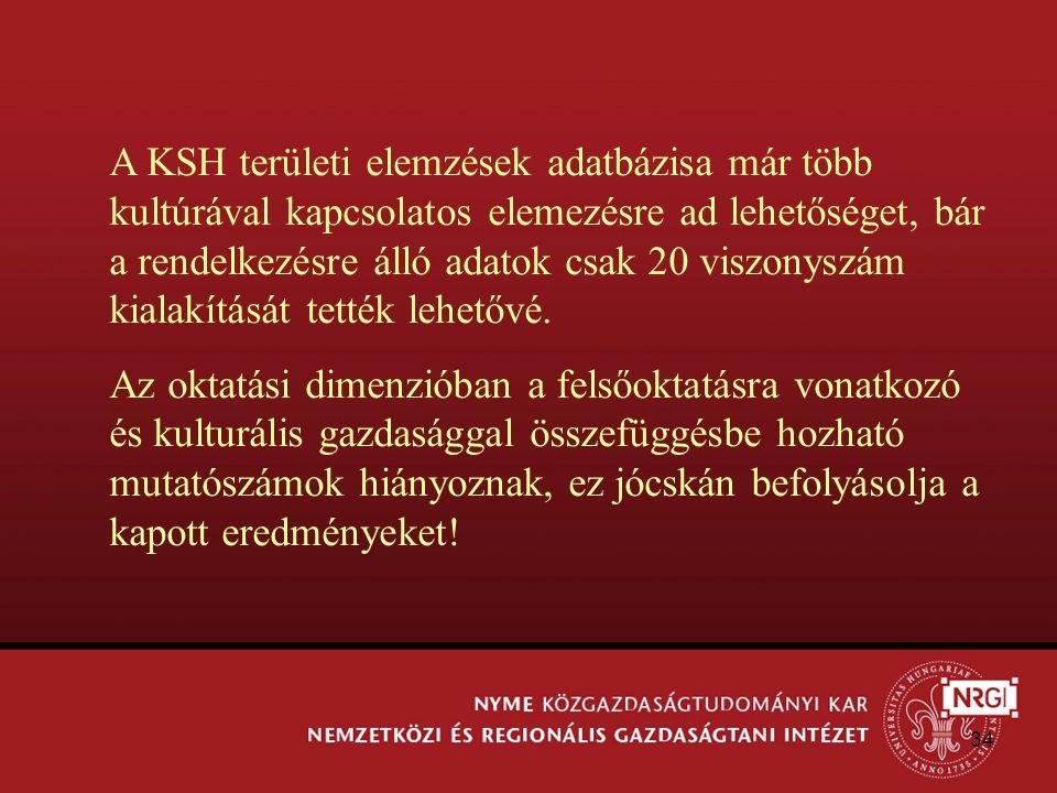 34 A KSH területi elemzések adatbázisa már több kultúrával kapcsolatos elemezésre ad lehetőséget, bár a rendelkezésre álló adatok csak 20 viszonyszám kialakítását tették lehetővé.