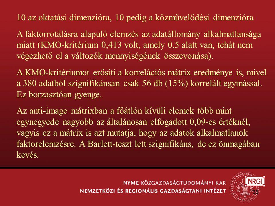 35 10 az oktatási dimenzióra, 10 pedig a közművelődési dimenzióra A faktorrotálásra alapuló elemzés az adatállomány alkalmatlansága miatt (KMO-kritérium 0,413 volt, amely 0,5 alatt van, tehát nem végezhető el a változók mennyiségének összevonása).