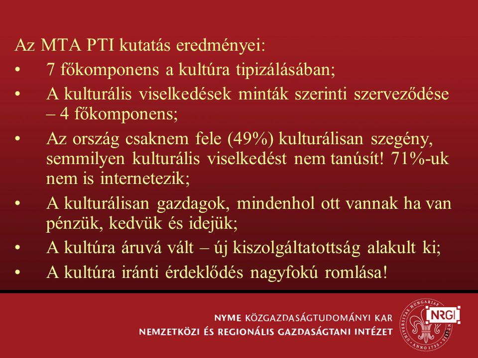 8 Az MTA PTI kutatás eredményei: 7 főkomponens a kultúra tipizálásában; A kulturális viselkedések minták szerinti szerveződése – 4 főkomponens; Az ország csaknem fele (49%) kulturálisan szegény, semmilyen kulturális viselkedést nem tanúsít.