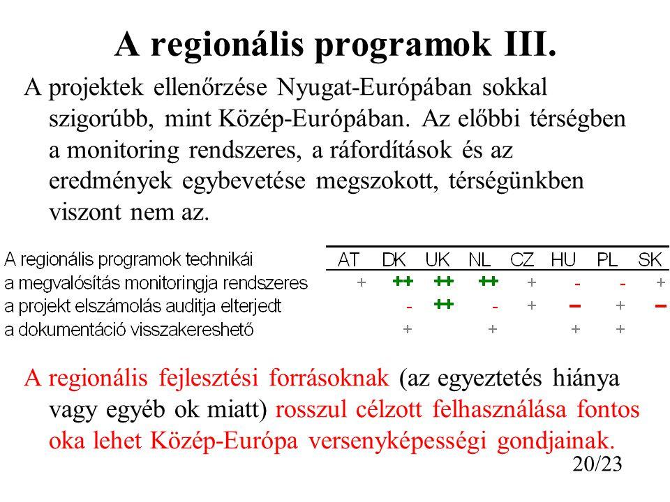 A regionális programok III.