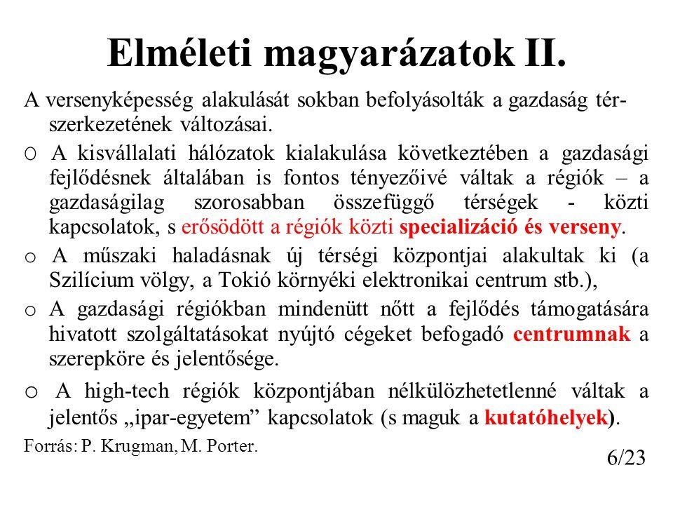 Elméleti magyarázatok II.